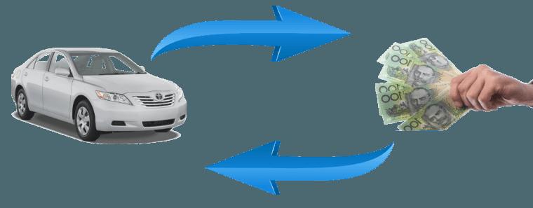 Trade Car For Cash